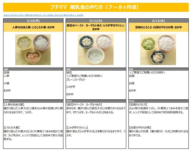 ヨシケイプチママの離乳食メニューレシピ
